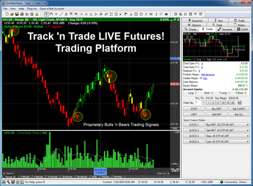 Test-Drive the amazing live trading platforms for a full days, using a $50, simulated account. Trade Futures Options Trade all monthly options contracts as well as weekly Grain, Currencies, e-Mini S&P, & e-Mini NASDAQ and many more.