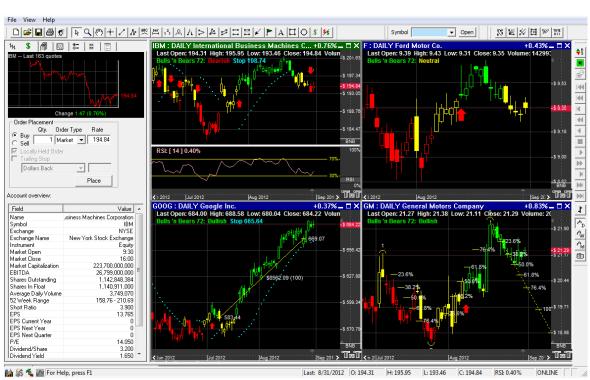Track N Trade Stocks Live Bundles