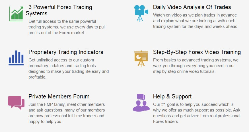 You Get Unlimited And Unrestricted Access To The Forex Mentor Pro Private Members Area With Your Monthly Membership Subscription Which Covers All Of